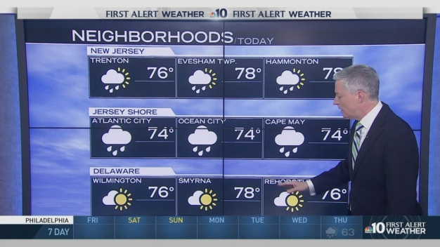 First Alert Weather: Cold Front on the Way