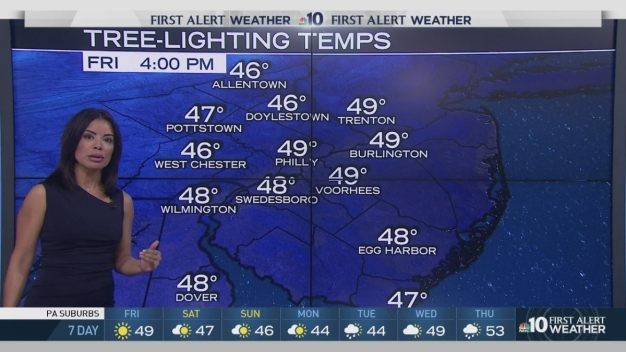 NBC10 First Alert Weather: Chilly & Sunny