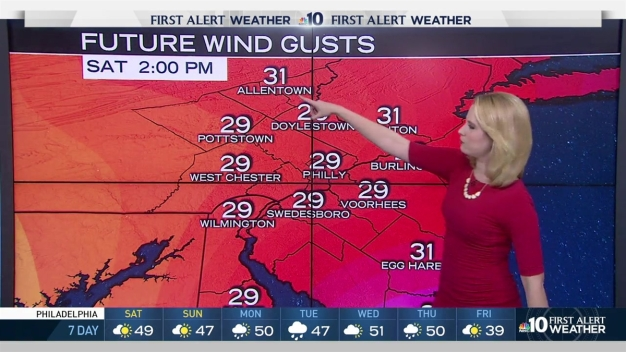 NBC10 First Alert Weather: Blustery Temperatures Moving in