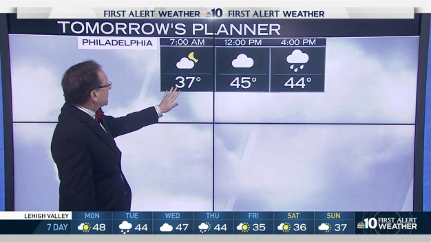 NBC10 First Alert Weather: Monday Forecast