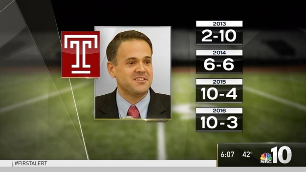 Football Coach Matt Rhule Leaving Temple