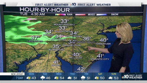NBC10 First Alert Weather: Winter Warm-Up