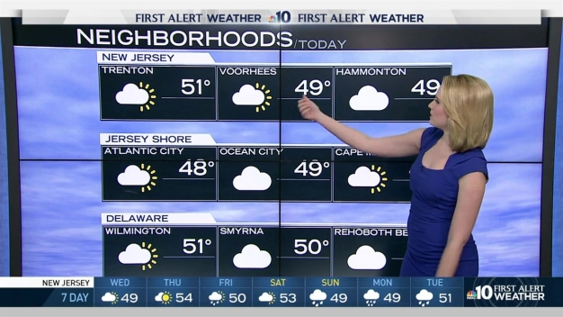 NBC10 First Alert Weather Predominantly Gray Week
