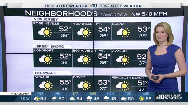 NBC10 First Alert Weathe: Weekend Rain