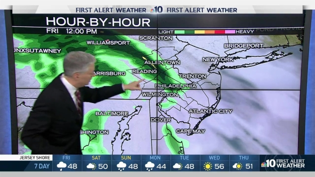 NBC10 First Alert Weather: Rainy