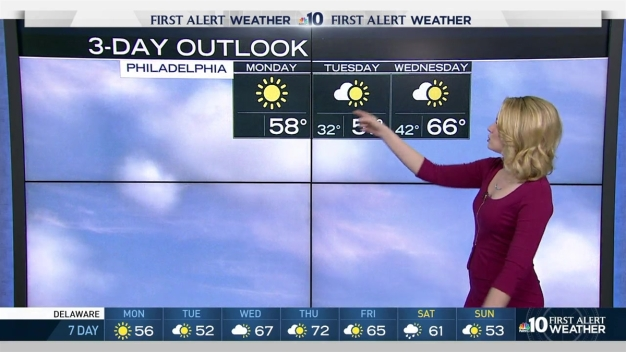 NBC10 First Alert Weather: Warm Streak
