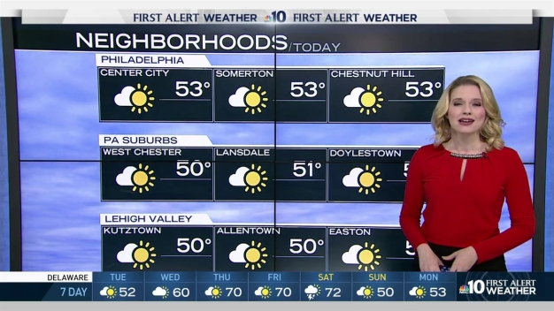 NBC10 First Alert Weather: Warm Trend Continues