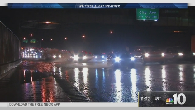 From Spring to Winter: Rollercoaster Weather