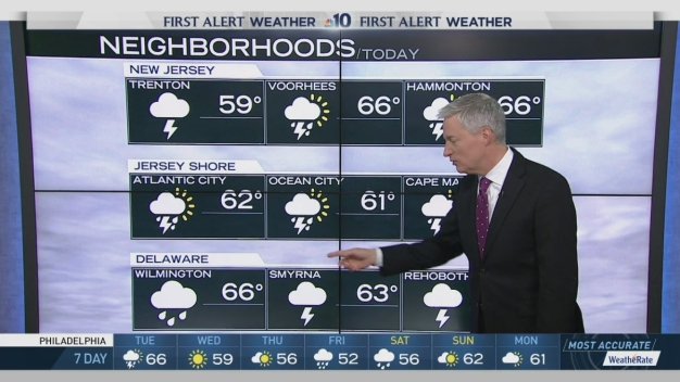 NBC10 First Alert Forecast: Grab the Umbrella