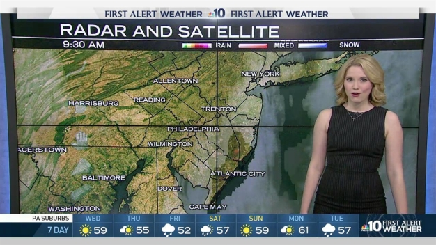 NBC10 First Alert: Clear Skies, Warm Temps