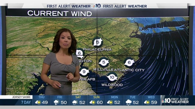 NBC10 First Alert Weather: Sunny Thursday, Rainy Friday