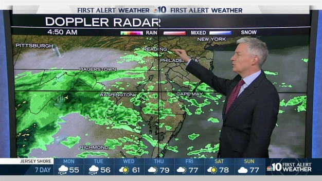 Cloudy and Cool Monday with More April Showers