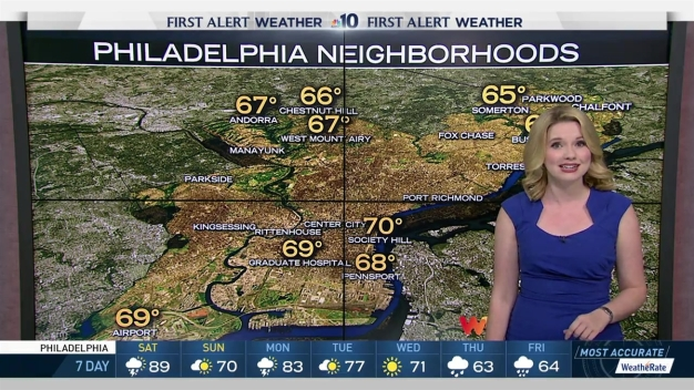 NBC10 First Alert Weather: Hot and Humid Saturday
