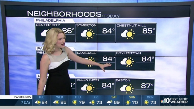 NBC10 First Alert Weather: Hot, Humid