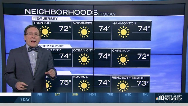 Sunshine & Unseasonable Warmth in the Forecast