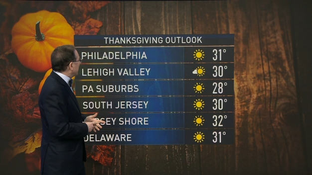 Your Thanksgiving Travel and Chilly Holiday Forecast