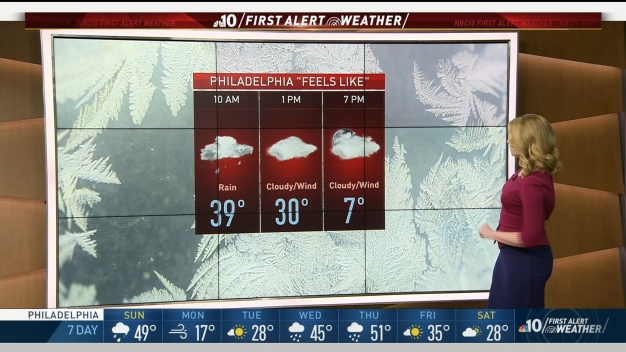 NBC10 First Alert Weather: Dangerous Cold Approaches