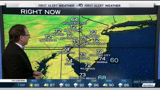 Warmer Temperatures Are On The Way
