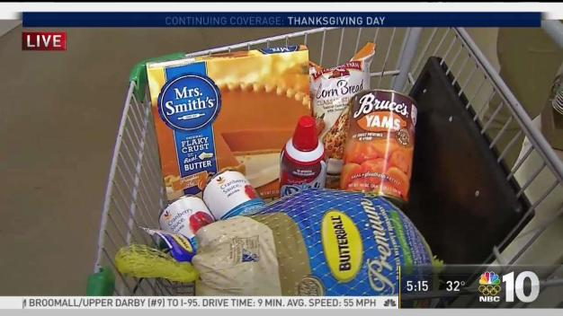What's the Average Thanksgiving Meal Cost We Have Answers