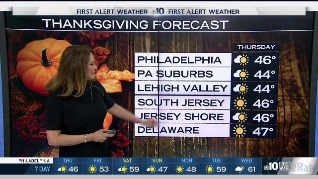 <p>Be prepared for a brisk Thanksgiving with the day starting in the upper 20s and low 30s. NBC10 First Alert Weather chief meteorologist Tammie Souza has your full holiday weekend forecast.</p>