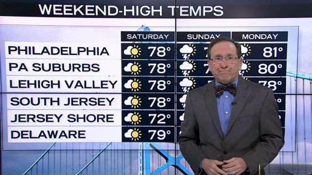 <p>Have some outside plans for the holiday weekend? NBC10 has you covered with the ten day forecast.</p>