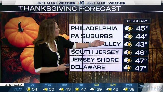 <p>NBC10 First Alert Weather chief meteorologist Tammie Souza is tracking your Thanksgiving week forecast.</p>