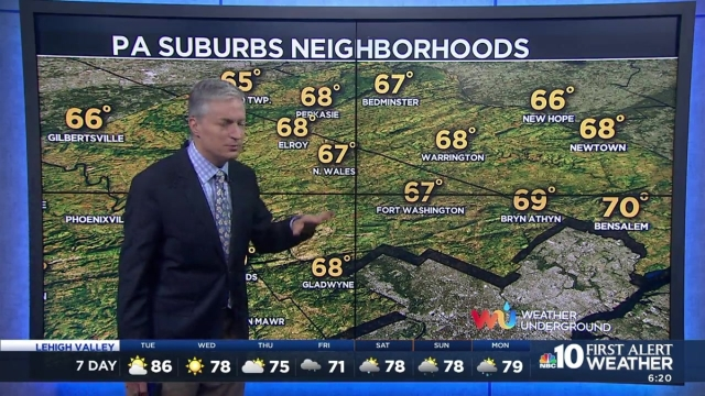The region is drying out after a wet beginning of the week. Meteorologist Bill Henley gives the forecast that shows warmer temperatures and sunshine is on the way.