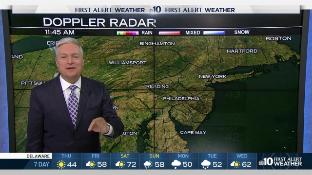 <p>NBC10&rsquo;s First Alert meteorologist Bill Henley has the details on a warm up along with rain headed our way.</p>