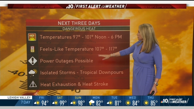 <p>If you thought Thursday was hot, wait until Friday and the weekend. Dangerously high temperatures are set to hit our area. NBC10 First Alert Weather chief meteorologist Tammie Souza has the forecast.</p>
