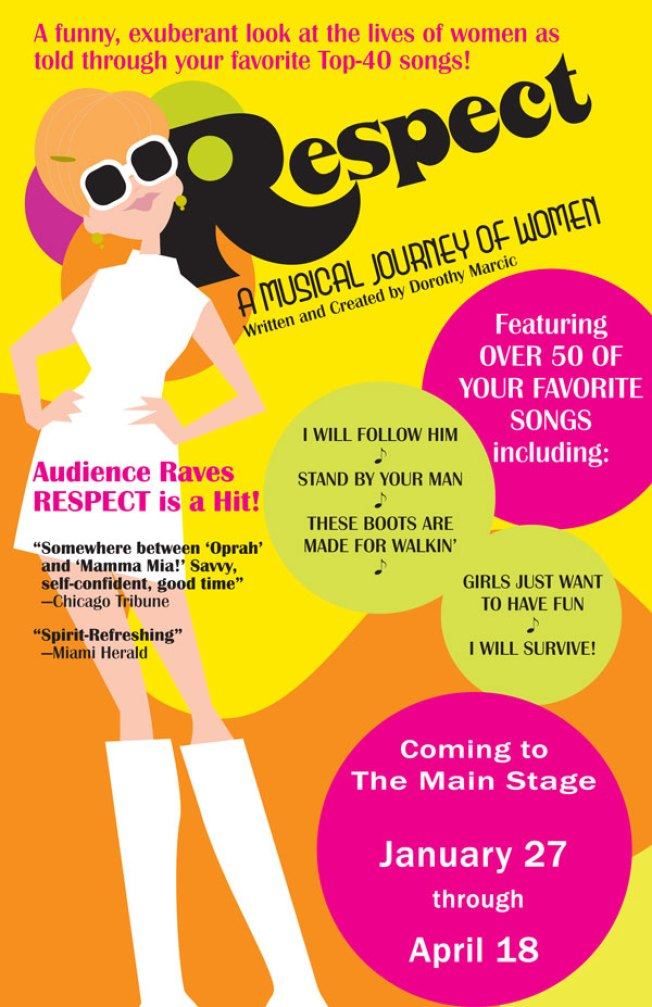 10! Spotlight-Respect: A Musical Journey of Women