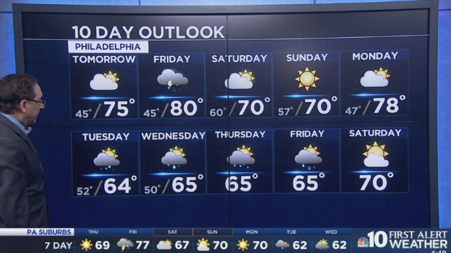 'Hurricane' Explains NBC10's 'Neighborhood Weather' System