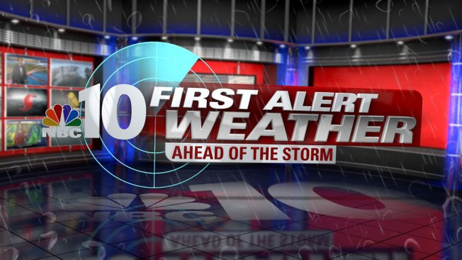 NBC10 First Alert Weather: Ahead of the Storm