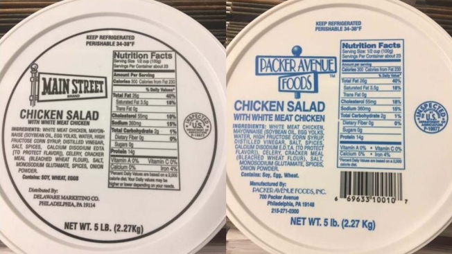 Philly Company Packer Avenue Foods Recalls Ready-to-Eat Chicken Salad Products