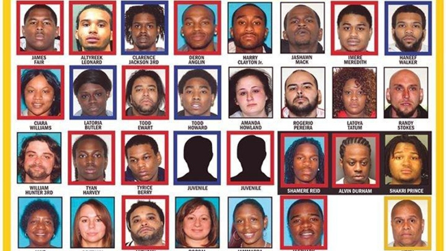 NJ Police Officer, Bloods, Crips Named in 219-Count Gang Indictment: Prosecutors