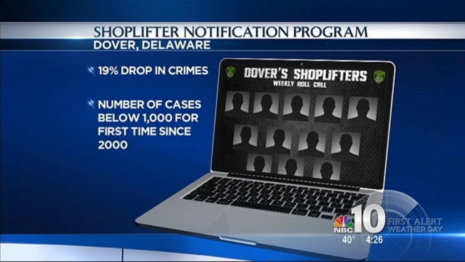 Dover's Controversial Posting of Shoplifting Arrest Mugshots