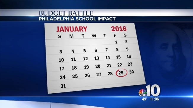 Superintendent Philly Schools Could Close After January Due To