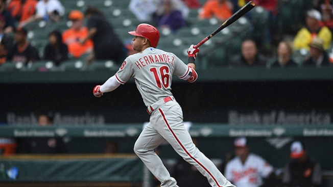 Nick Pivetta, Timely Hitting Help Phils Complete 1-game Sweep of Orioles