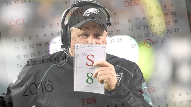 A Look Back at the Year Since Eagles Fired Chip Kelly