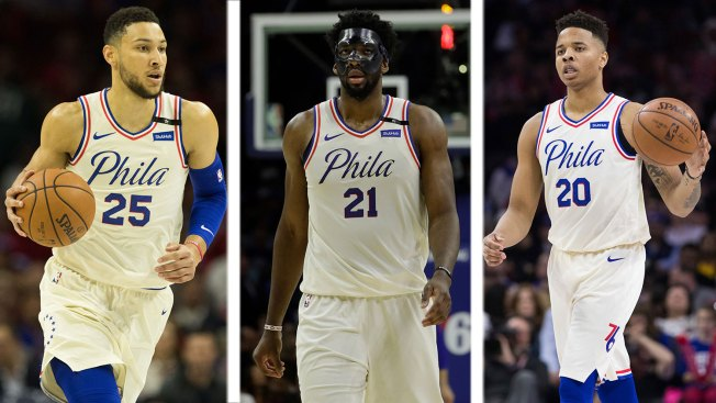 How Much Will Sixers Develop in Offseason? - Part 1