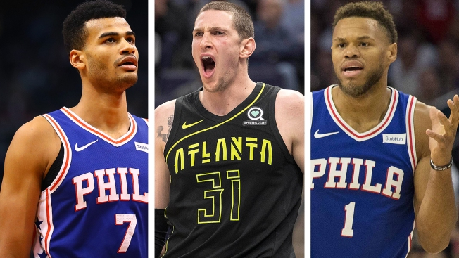 Source: Sixers Will Acquire Mike Muscala, Send Away Timothe Luwawu-Cabarrot, Justin Anderson in 3-team Trade