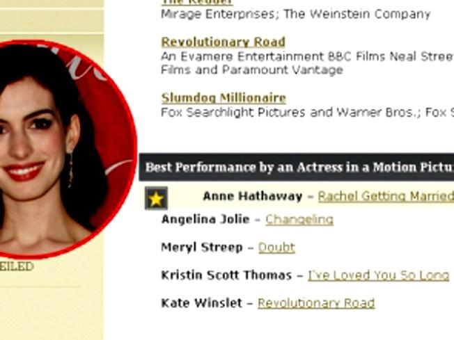 Anne Hathaway's Golden Globe Win Revealed?