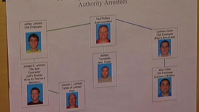 Former NJ Sewage Workers Plead Guilty in Probe