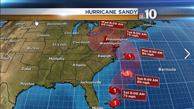 Hurricane's Blogs: Tracking Sandy Part 5