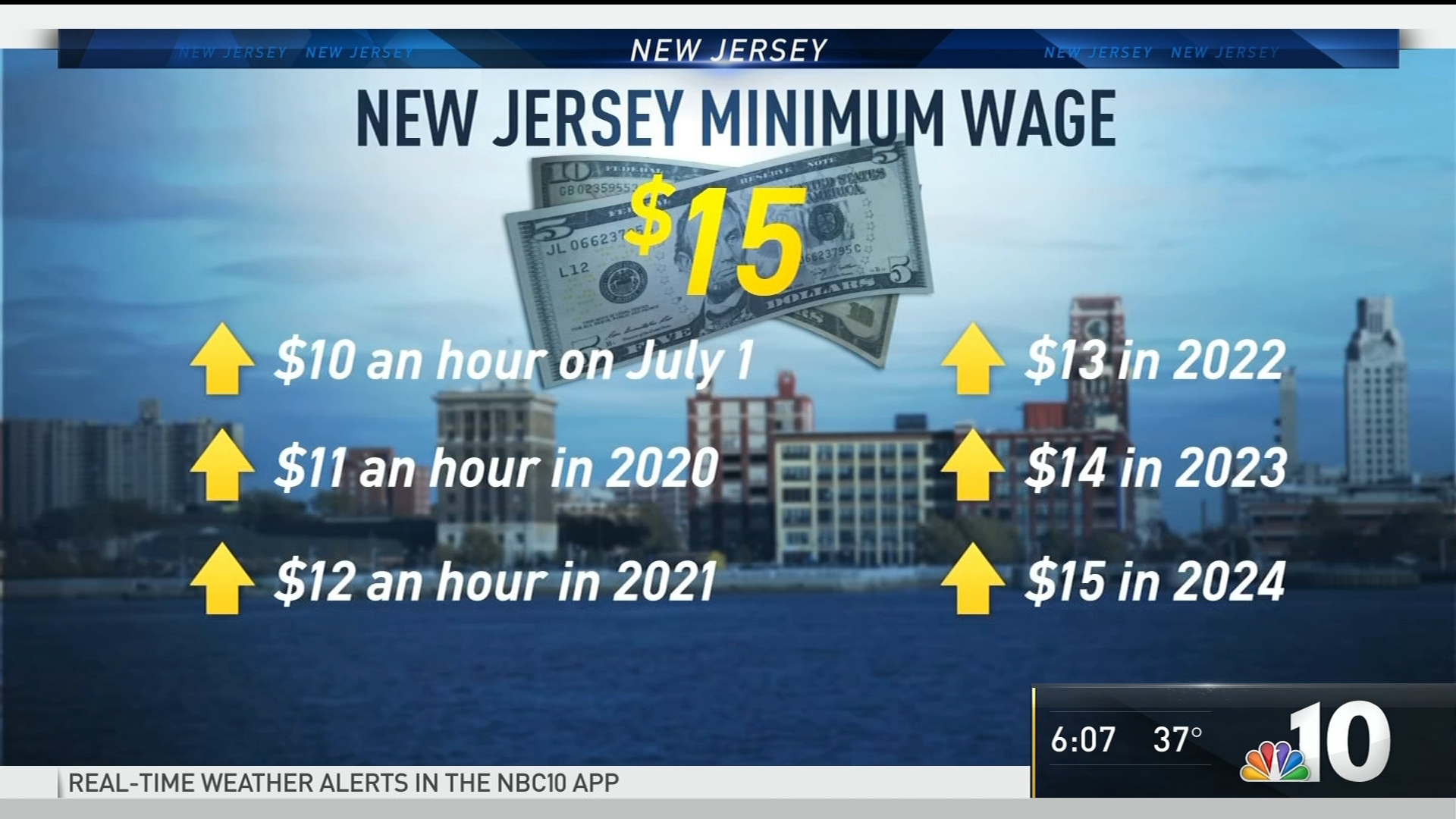 Jersey Shore Businesses Anxious Over Minimum Wage Increase Deal