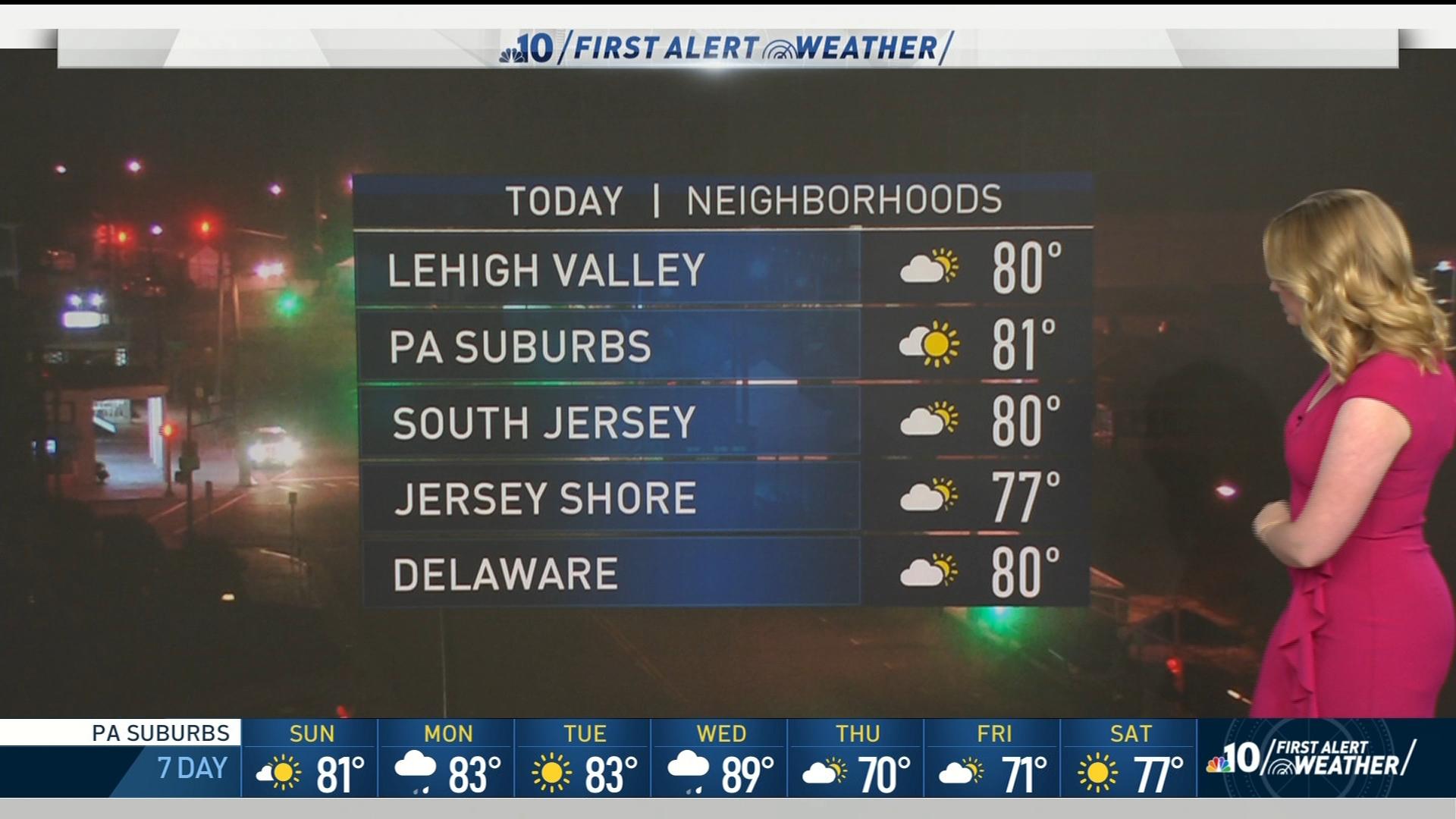 NBC10 First Alert Weather: Nice, Dry Sunday