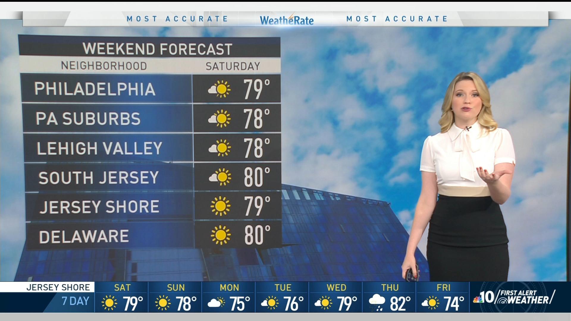 NBC10 First Alert Weather: Breezy Saturday